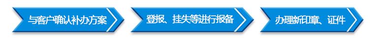 大账房办理公司章证遗失补办.png
