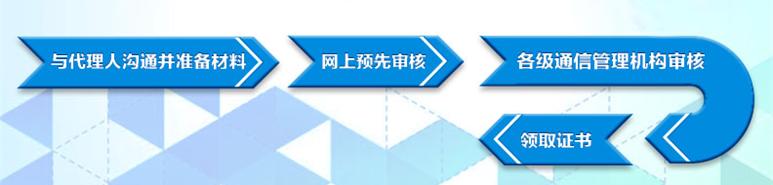 大账房ICP经营许可证代办流程